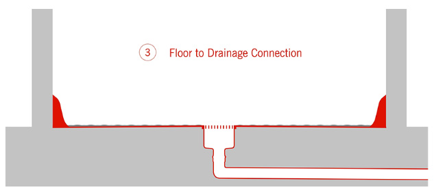Floor To Drainage Connection