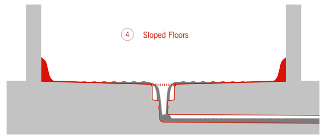 Sloped Floors