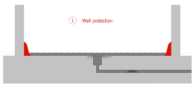 Wall Protection